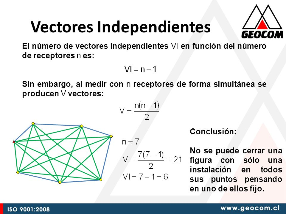 Vectores Independientes
