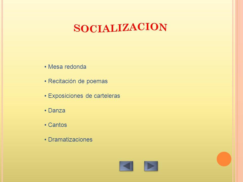 SOCIALIZACION Mesa redonda. Recitación de poemas.