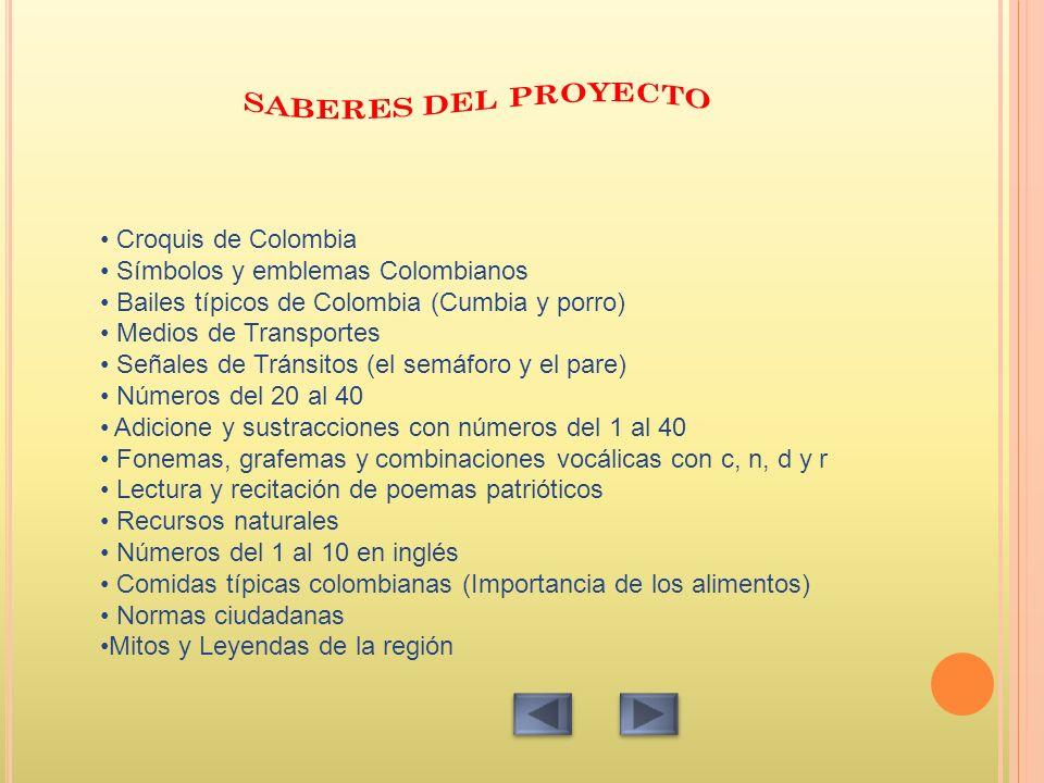 SABERES DEL PROYECTO Croquis de Colombia. Símbolos y emblemas Colombianos. Bailes típicos de Colombia (Cumbia y porro)