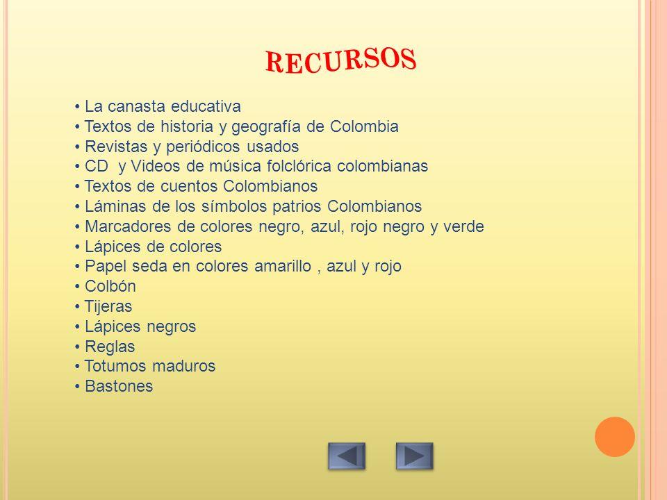 RECURSOS La canasta educativa. Textos de historia y geografía de Colombia. Revistas y periódicos usados.