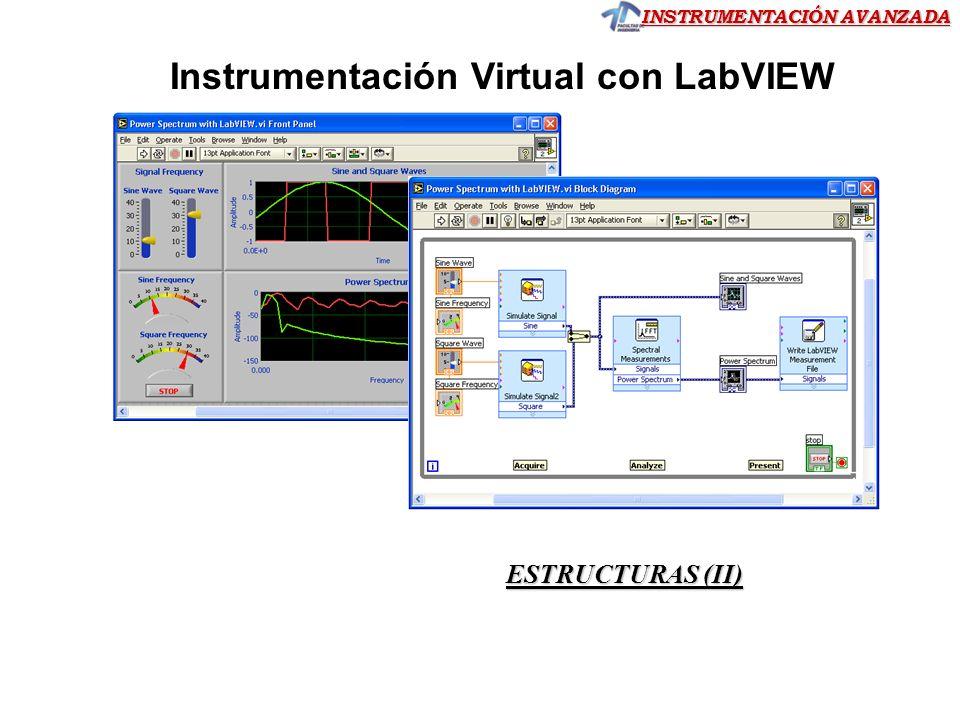 Instrumentación Virtual con LabVIEW