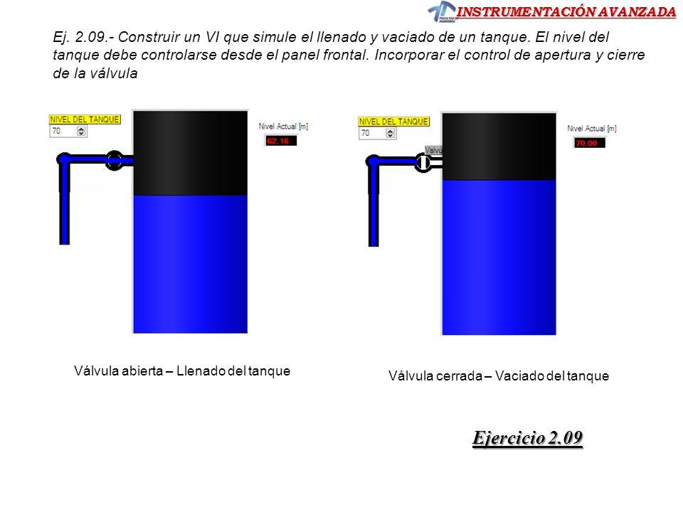 Ej. 2.09.- Construir un VI que simule el llenado y vaciado de un tanque. El nivel del tanque debe controlarse desde el panel frontal. Incorporar el control de apertura y cierre de la válvula