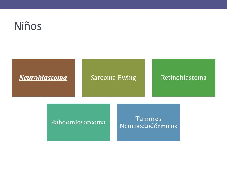 Tumores Neuroectodérmicos