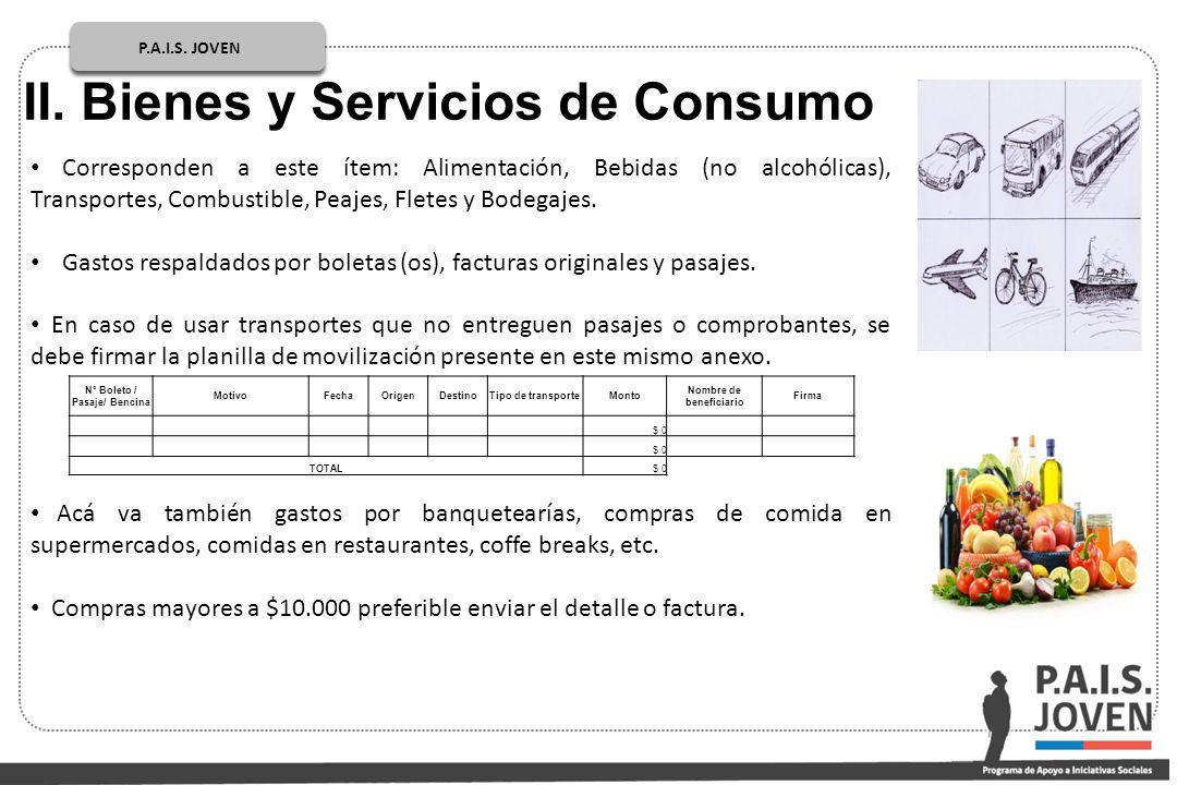 Nº Boleto / Pasaje/ Bencina Nombre de beneficiario