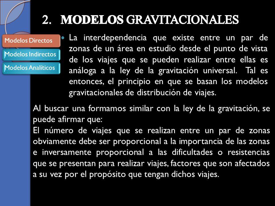2. MODELOS GRAVITACIONALES