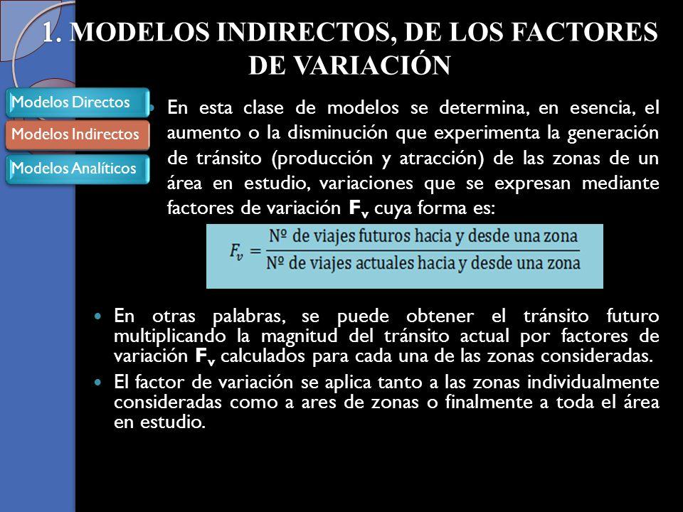 1. MODELOS INDIRECTOS, DE LOS FACTORES DE VARIACIÓN