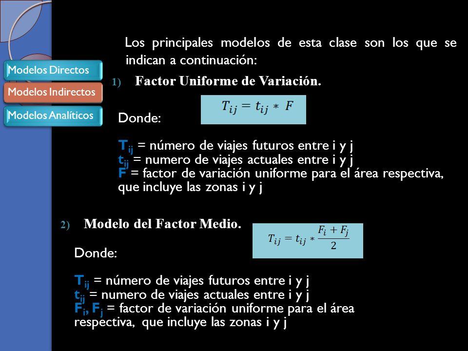 Los principales modelos de esta clase son los que se indican a continuación: