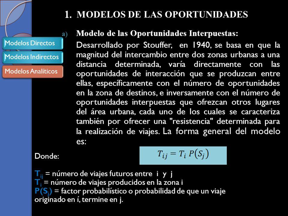1. MODELOS DE LAS OPORTUNIDADES