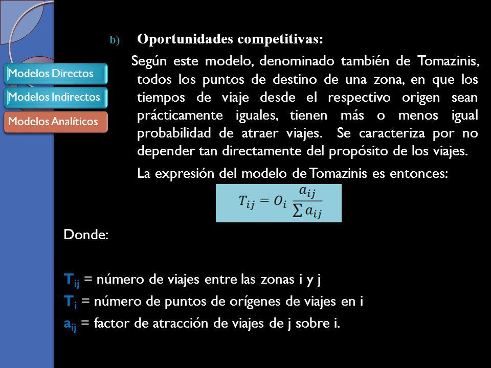 Oportunidades competitivas: