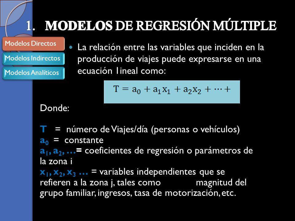 1. MODELOS DE REGRESIÓN MÚLTIPLE