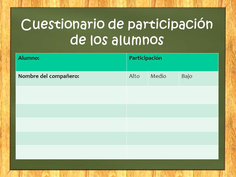 Cuestionario de participación de los alumnos