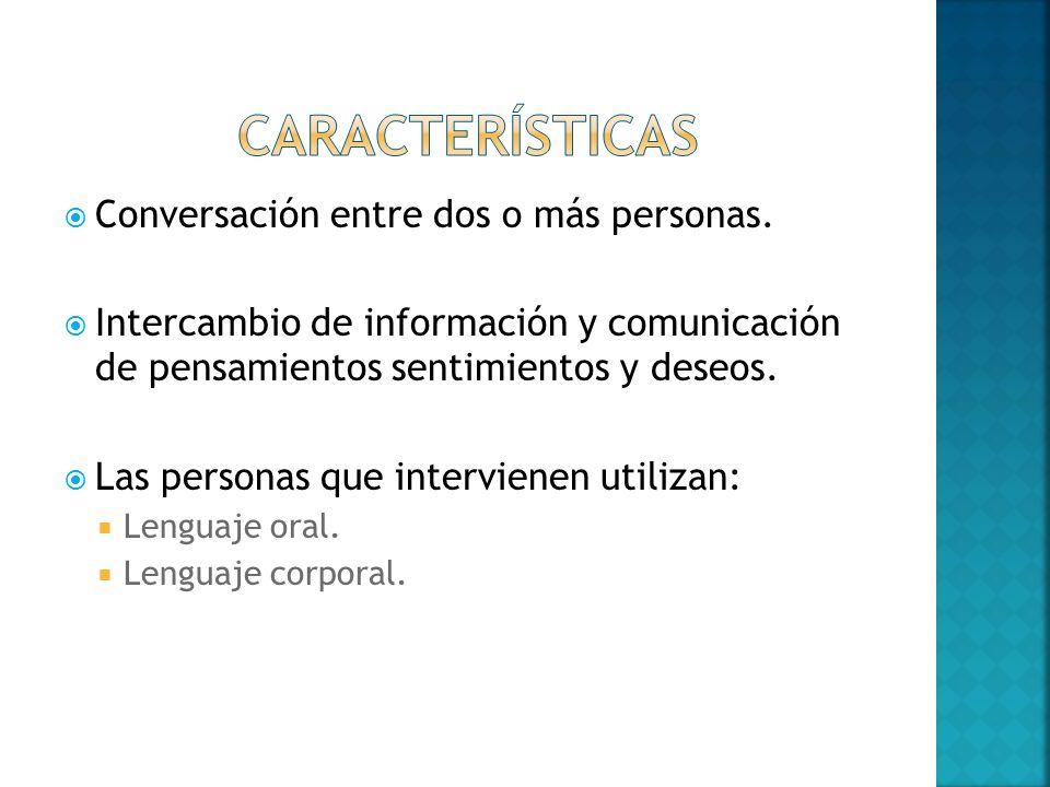 características Conversación entre dos o más personas.