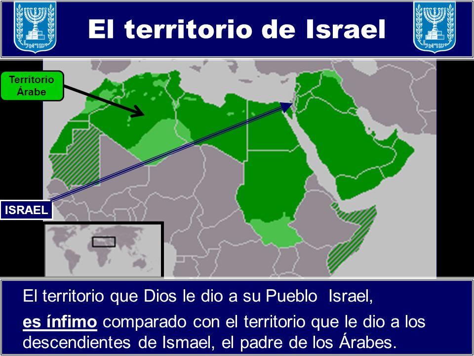 El territorio de Israel