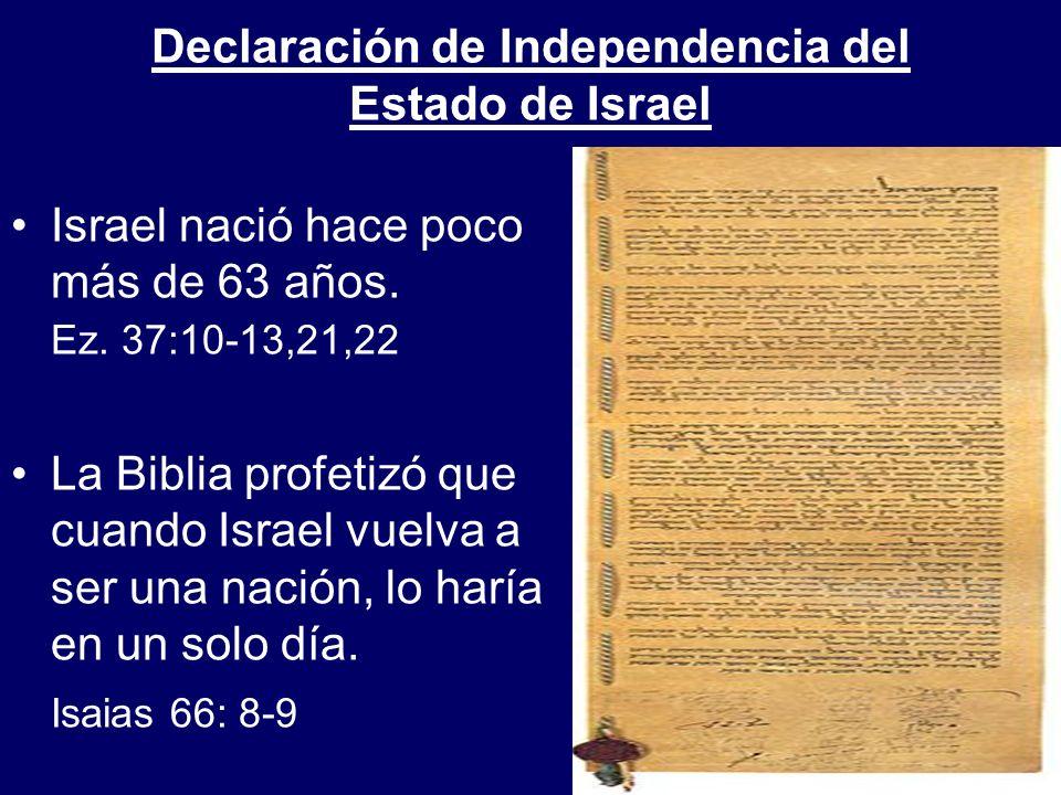 Declaración de Independencia del Estado de Israel