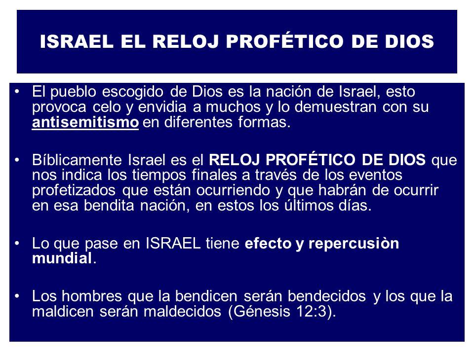 ISRAEL EL RELOJ PROFÉTICO DE DIOS