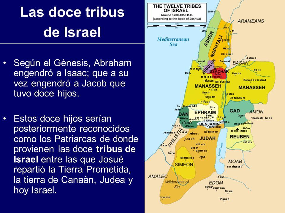 Las doce tribus de Israel