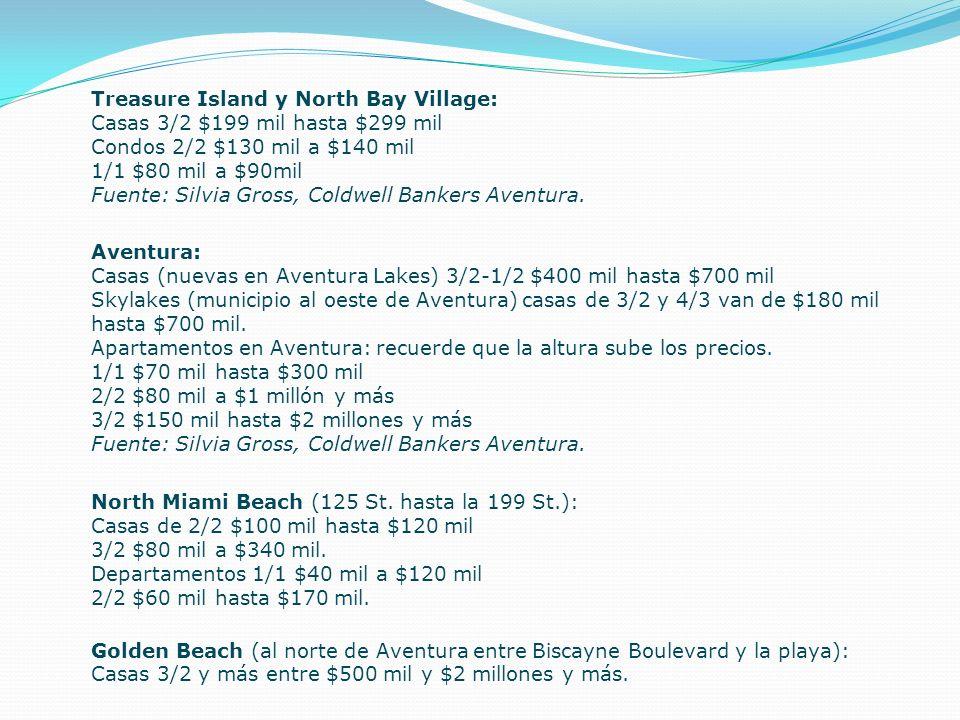 Treasure Island y North Bay Village: Casas 3/2 $199 mil hasta $299 mil Condos 2/2 $130 mil a $140 mil 1/1 $80 mil a $90mil Fuente: Silvia Gross, Coldwell Bankers Aventura.