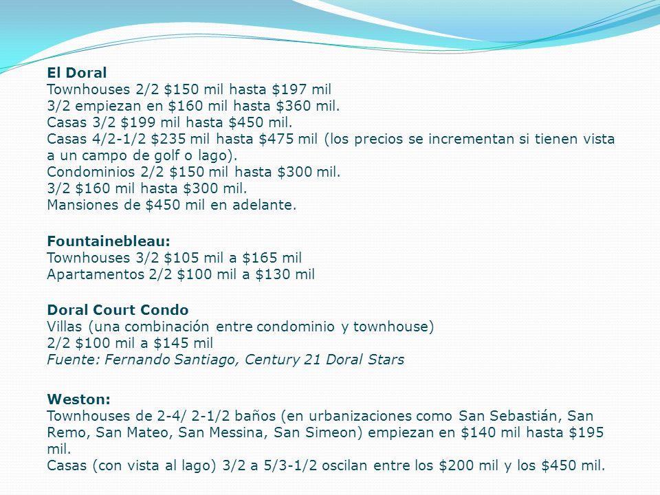 El Doral Townhouses 2/2 $150 mil hasta $197 mil 3/2 empiezan en $160 mil hasta $360 mil. Casas 3/2 $199 mil hasta $450 mil. Casas 4/2-1/2 $235 mil hasta $475 mil (los precios se incrementan si tienen vista a un campo de golf o lago). Condominios 2/2 $150 mil hasta $300 mil. 3/2 $160 mil hasta $300 mil. Mansiones de $450 mil en adelante.