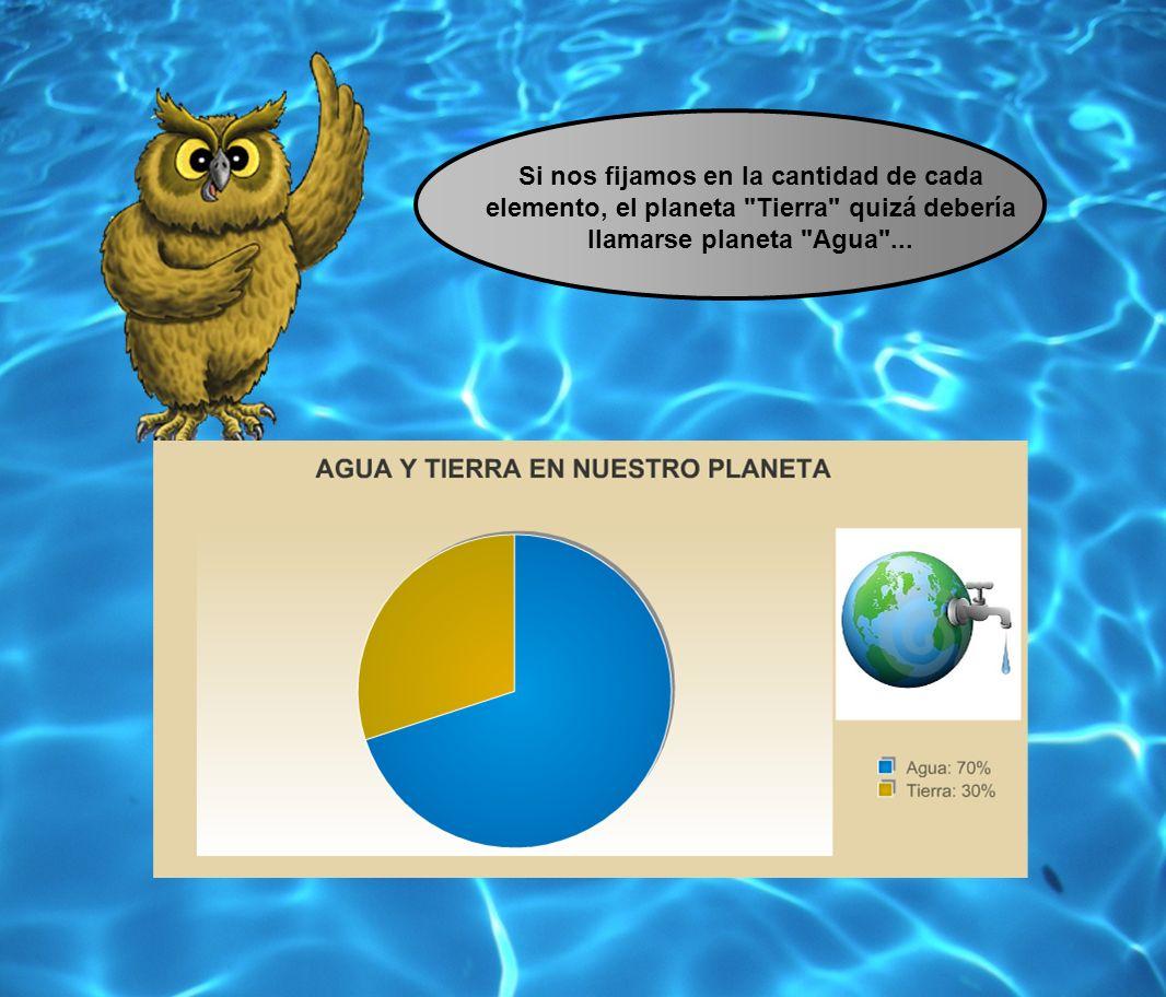 Si nos fijamos en la cantidad de cada elemento, el planeta Tierra quizá debería llamarse planeta Agua ...