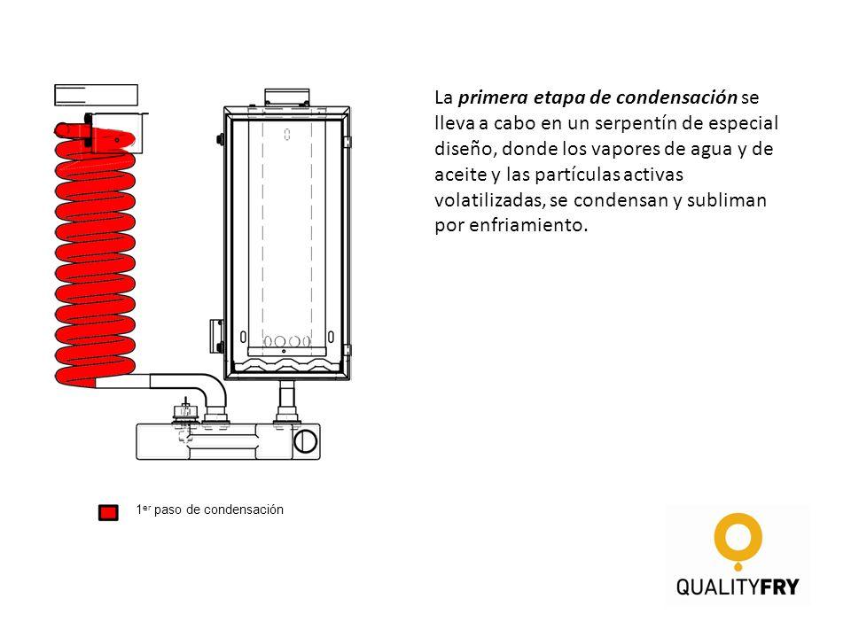 1er paso de condensación