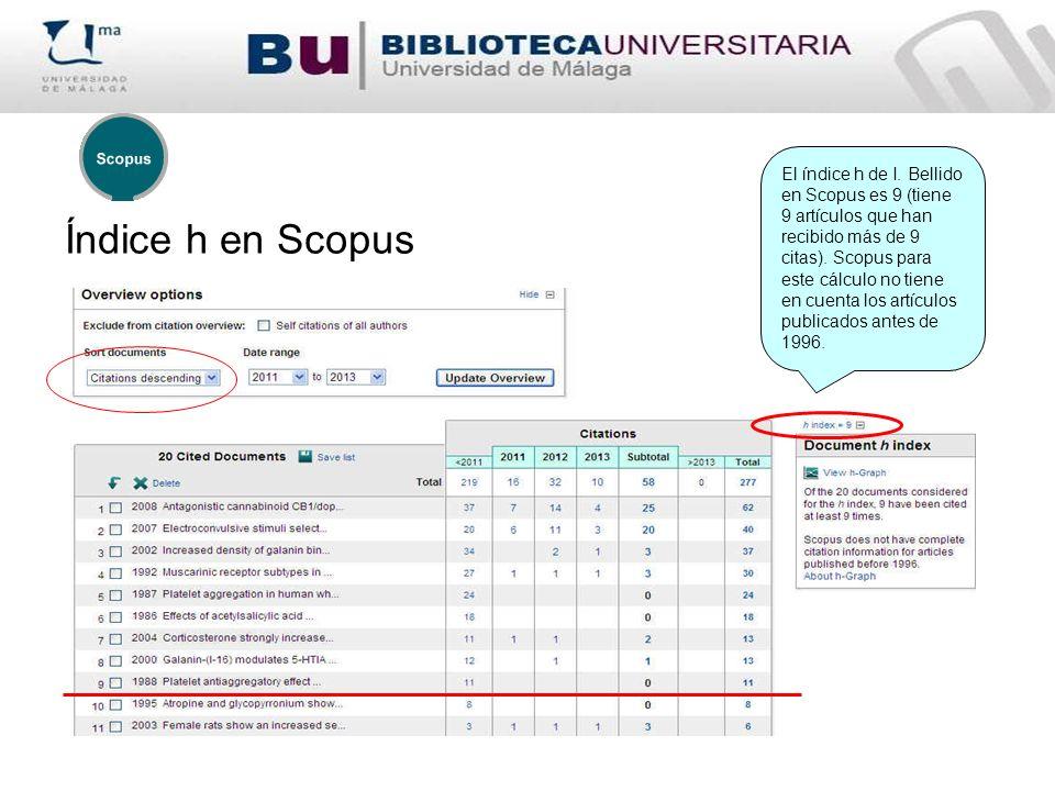 El índice h de I. Bellido en Scopus es 9 (tiene 9 artículos que han recibido más de 9 citas). Scopus para este cálculo no tiene en cuenta los artículos publicados antes de 1996.