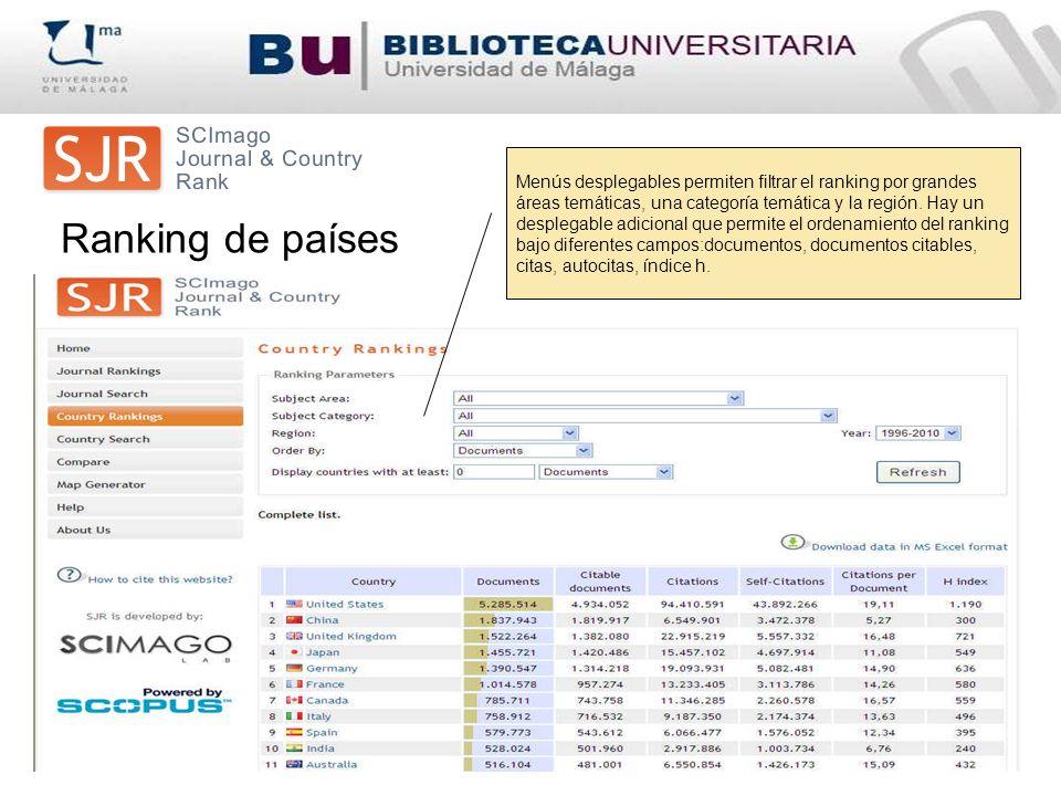 Menús desplegables permiten filtrar el ranking por grandes áreas temáticas, una categoría temática y la región. Hay un desplegable adicional que permite el ordenamiento del ranking bajo diferentes campos:documentos, documentos citables, citas, autocitas, índice h.