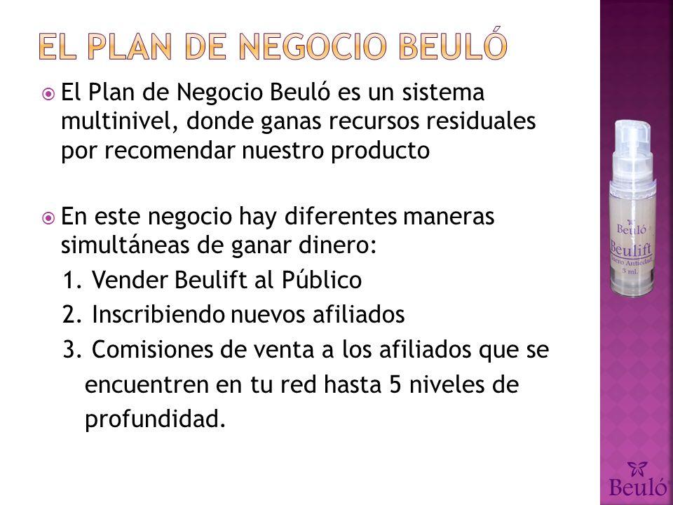 El plan de negocio Beuló