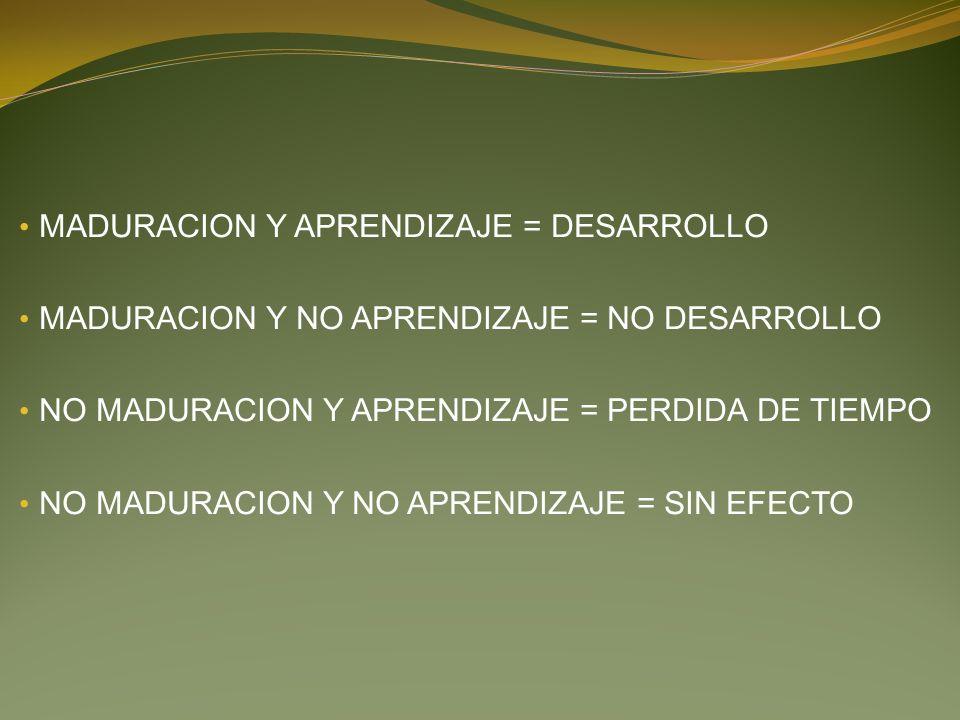 MADURACION Y APRENDIZAJE = DESARROLLO