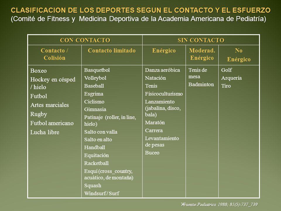 CLASIFICACION DE LOS DEPORTES SEGUN EL CONTACTO Y EL ESFUERZO