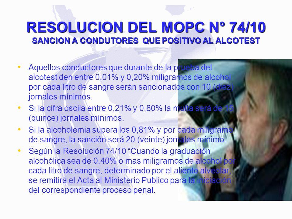 RESOLUCION DEL MOPC N° 74/10 SANCION A CONDUTORES QUE POSITIVO AL ALCOTEST