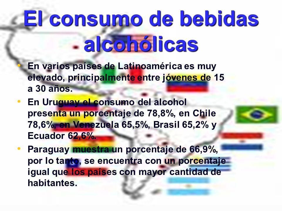 El consumo de bebidas alcohólicas