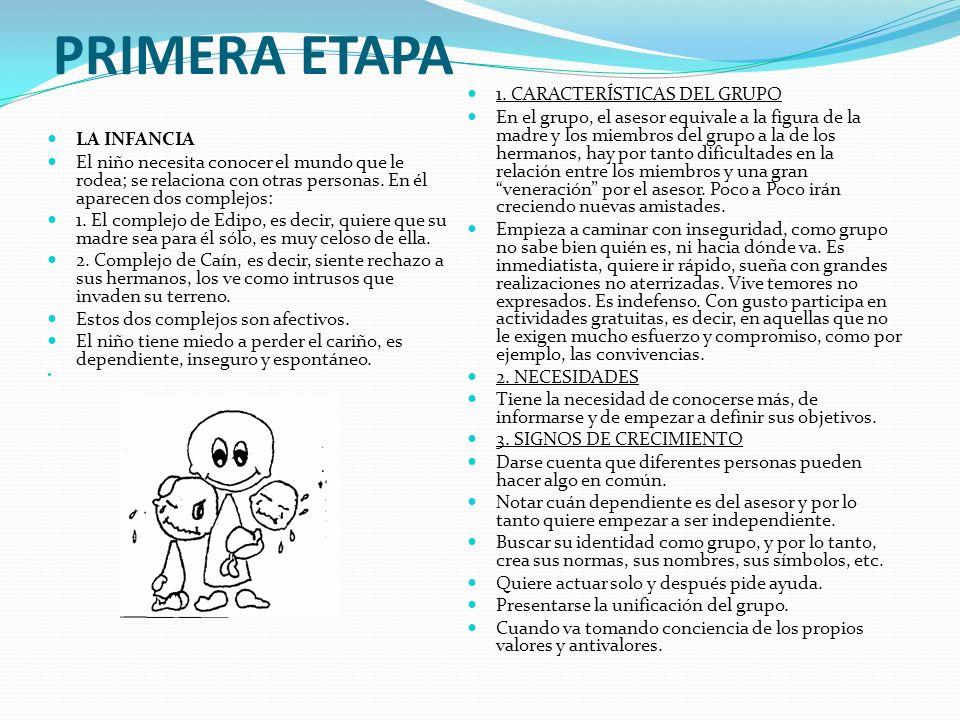 PRIMERA ETAPA 1. CARACTERÍSTICAS DEL GRUPO