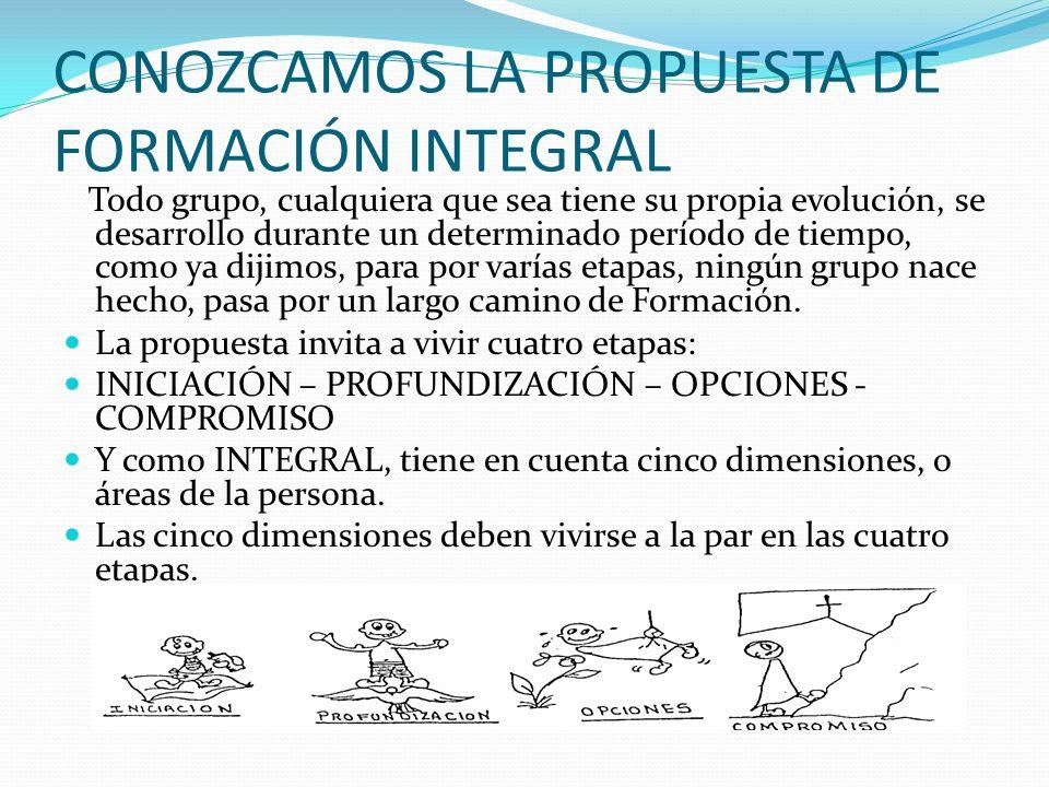 CONOZCAMOS LA PROPUESTA DE FORMACIÓN INTEGRAL