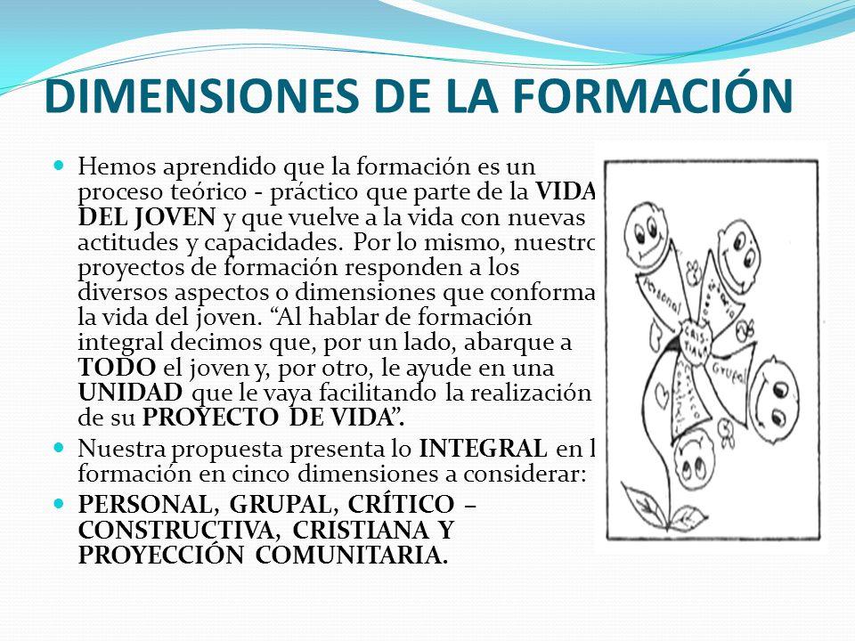 DIMENSIONES DE LA FORMACIÓN