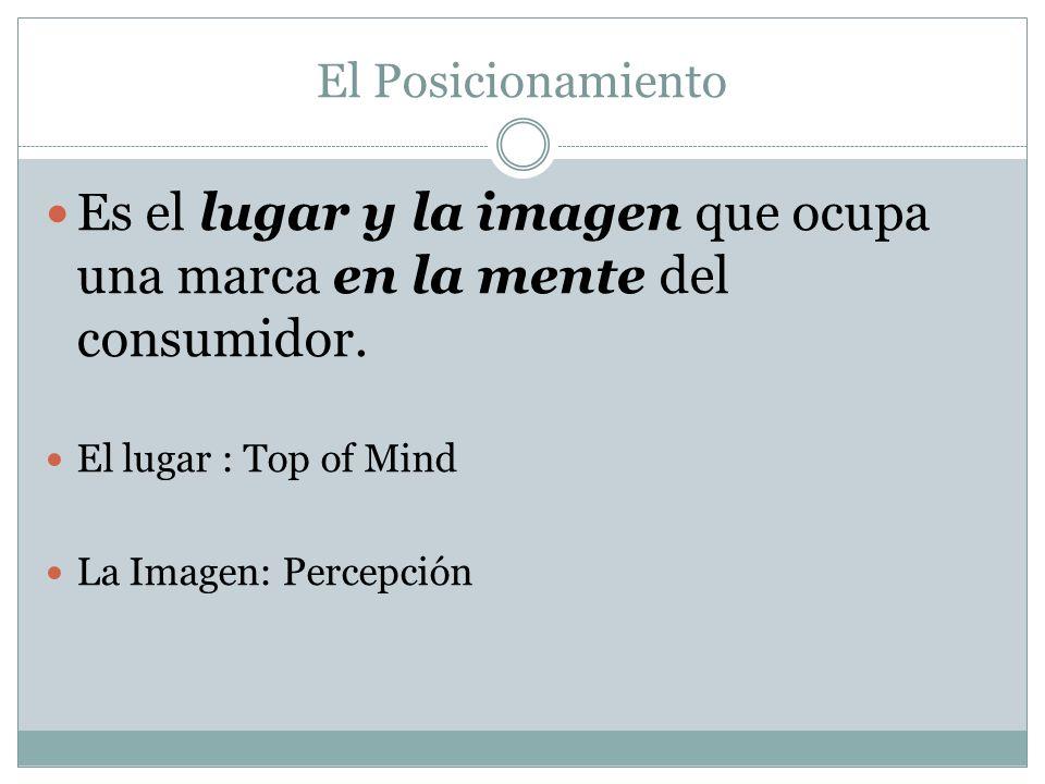 El Posicionamiento Es el lugar y la imagen que ocupa una marca en la mente del consumidor. El lugar : Top of Mind.