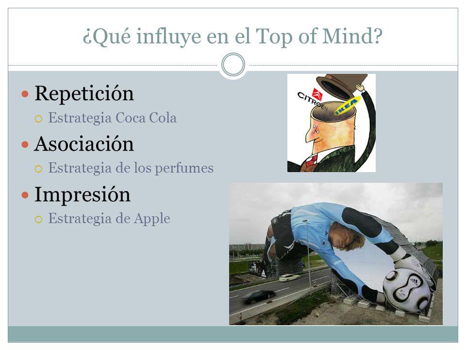 ¿Qué influye en el Top of Mind