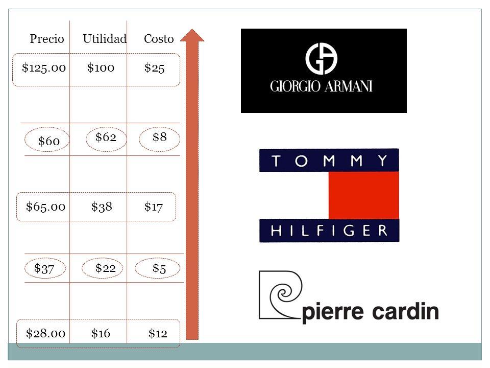 Precio Utilidad Costo $125.00 $100 $25 $62 $8 $60 $65.00 $38 $17 $37 $22 $5 $28.00 $16 $12
