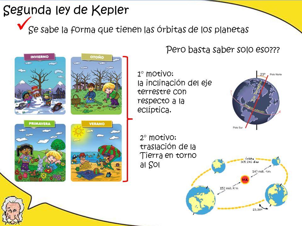 Segunda ley de Kepler Se sabe la forma que tienen las órbitas de los planetas. Pero basta saber solo eso