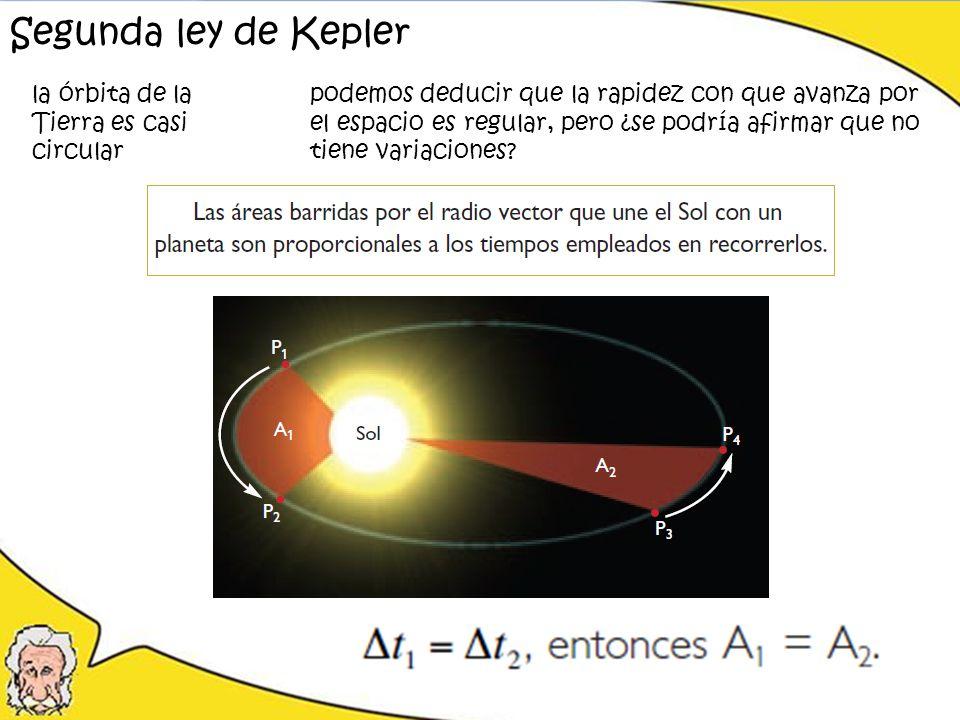 Segunda ley de Kepler la órbita de la Tierra es casi circular