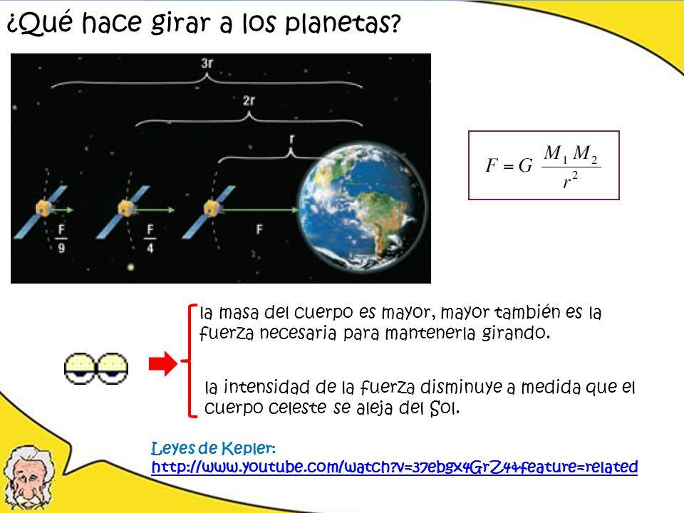 ¿Qué hace girar a los planetas