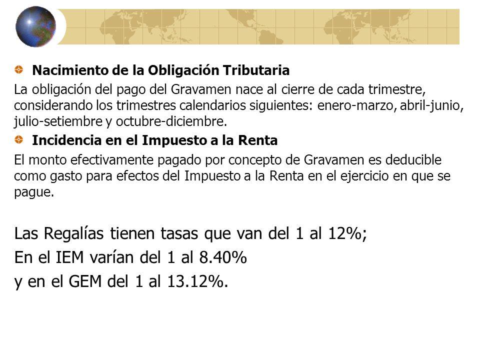 Las Regalías tienen tasas que van del 1 al 12%;