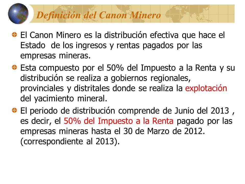 Definición del Canon Minero