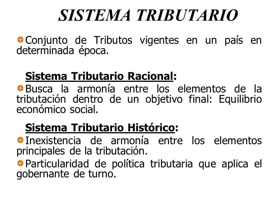 SISTEMA TRIBUTARIO Conjunto de Tributos vigentes en un país en determinada época. Sistema Tributario Racional:
