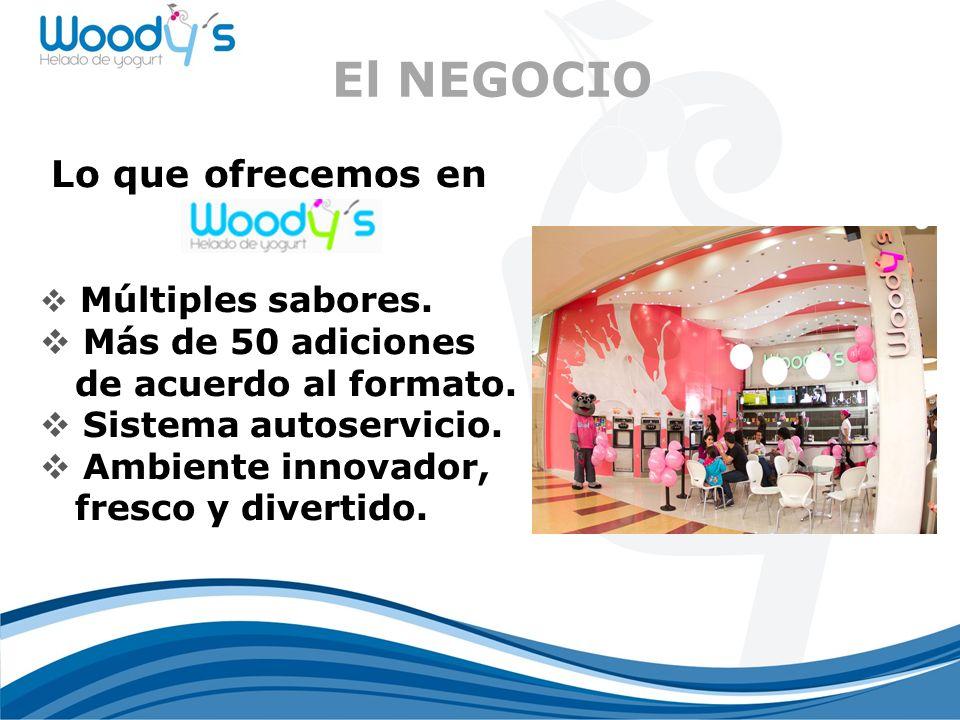 El NEGOCIO Más de 50 adiciones de acuerdo al formato.