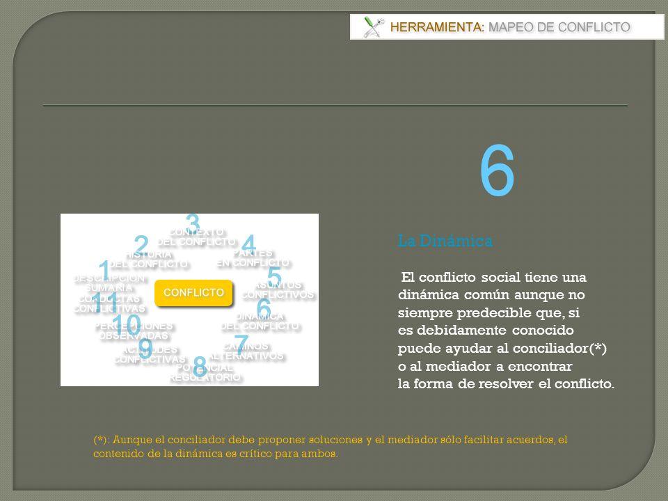 6 La Dinámica.