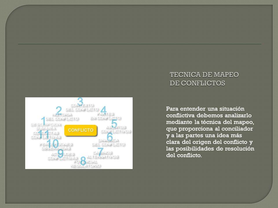 TECNICA DE MAPEO DE CONFLICTOS