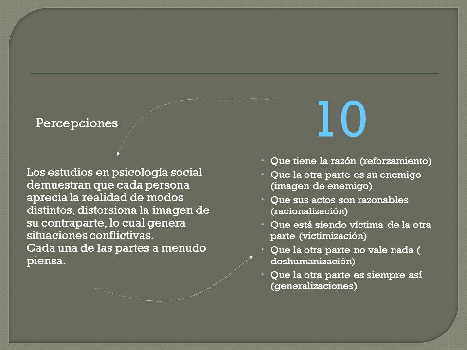10 Percepciones. Que tiene la razón (reforzamiento) Que la otra parte es su enemigo (imagen de enemigo)
