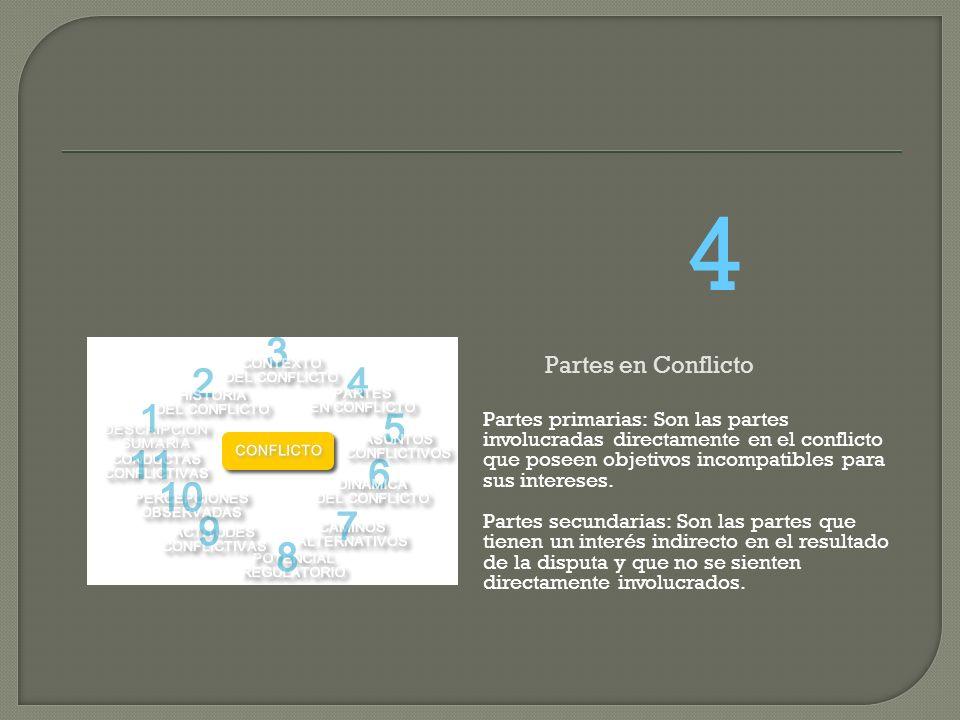 4 Partes en Conflicto.
