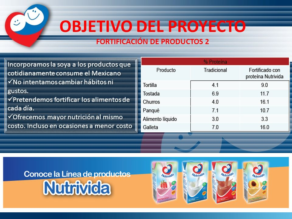 FORTIFICACIÓN DE PRODUCTOS 2