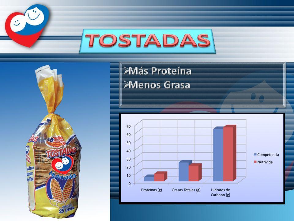 TOSTADAS Más Proteína Menos Grasa